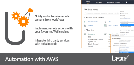 Automation with AWS Banner